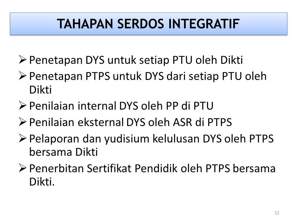 TAHAPAN SERDOS INTEGRATIF  Penetapan DYS untuk setiap PTU oleh Dikti  Penetapan PTPS untuk DYS dari setiap PTU oleh Dikti  Penilaian internal DYS o