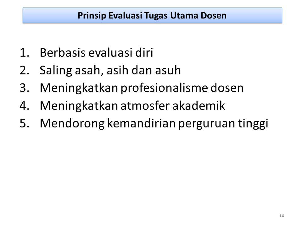 Prinsip Evaluasi Tugas Utama Dosen 14 1.Berbasis evaluasi diri 2.Saling asah, asih dan asuh 3.Meningkatkan profesionalisme dosen 4.Meningkatkan atmosf