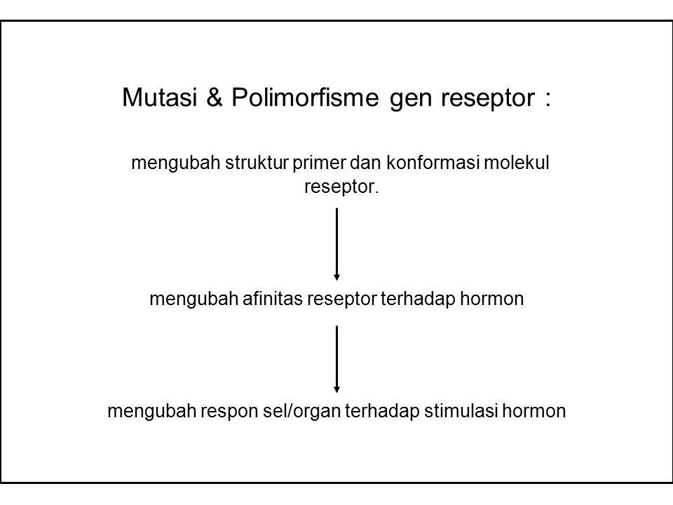 Mutasi & Polimorfisme gen reseptor : mengubah struktur primer dan konformasi molekul reseptor. mengubah afinitas reseptor terhadap hormon mengubah res