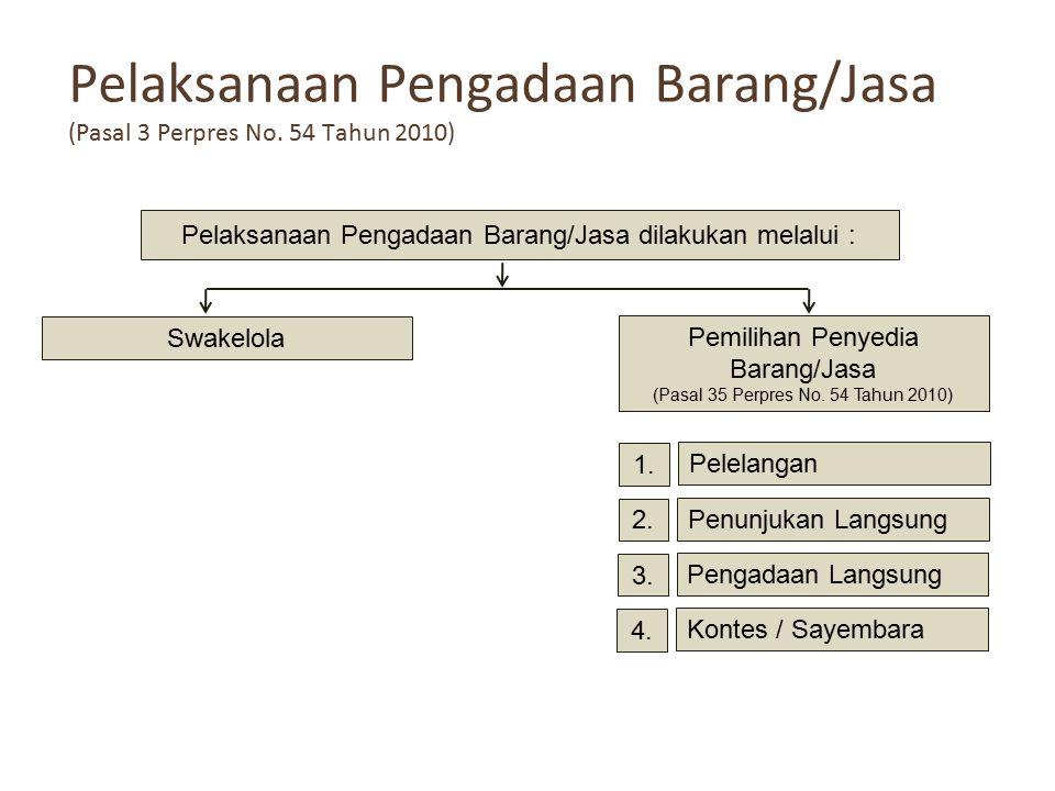 Pelaksanaan Pengadaan Barang/Jasa (Pasal 3 Perpres No. 54 Tahun 2010) Pelaksanaan Pengadaan Barang/Jasa dilakukan melalui : Swakelola Pemilihan Penyed