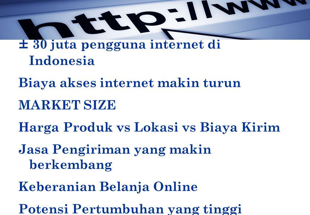 ± 30an juta pengguna internet ± 9 juta-an pengguna internet dari HP ± 20 juta-an pengguna Facebook Internet Cable, Speedy Gratis Modem, dll … Eranya koneksi internet UNLIMITED …