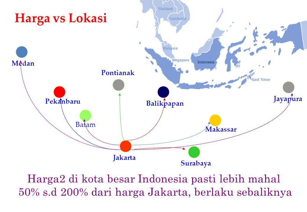 Harga vs Biaya Kirim Harga Baju di Jakarta : 100.000,- Harga Baju di Balikpapan: 180.000,- Biaya kirim 1 kg ke Balikpapan : 30.000,- Keuntungan : harga lebih murah, model terbaru, pilihan lebih banyak, kualitas lebih bagus, dll Pembeli daerah sudah Terbiasa belanja di internet