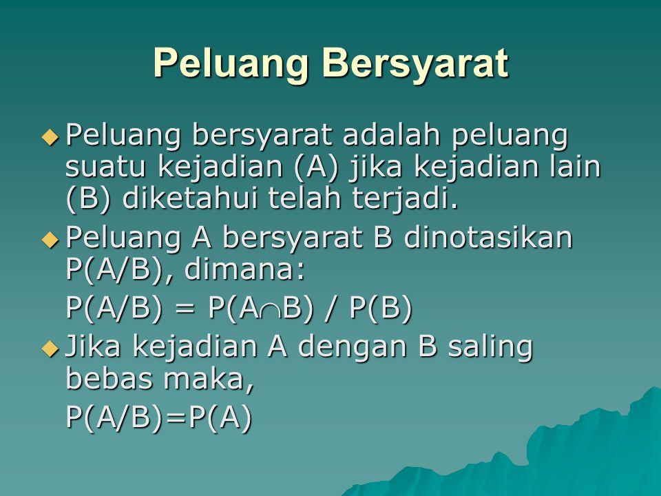 Peluang Bersyarat  Peluang bersyarat adalah peluang suatu kejadian (A) jika kejadian lain (B) diketahui telah terjadi.  Peluang A bersyarat B dinota