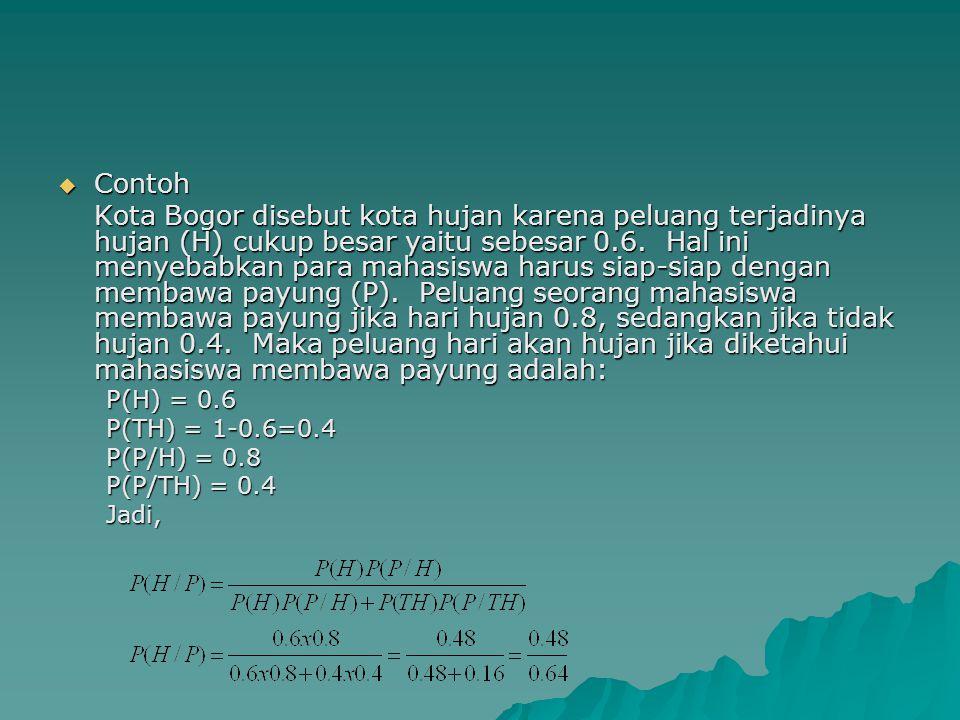  Contoh Kota Bogor disebut kota hujan karena peluang terjadinya hujan (H) cukup besar yaitu sebesar 0.6. Hal ini menyebabkan para mahasiswa harus sia