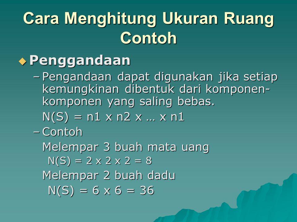  Contoh Kota Bogor disebut kota hujan karena peluang terjadinya hujan (H) cukup besar yaitu sebesar 0.6.