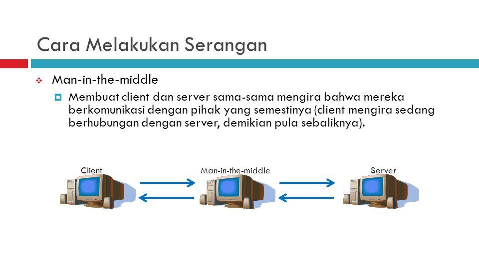 Cara Melakukan Serangan  Man-in-the-middle  Membuat client dan server sama-sama mengira bahwa mereka berkomunikasi dengan pihak yang semestinya (cli