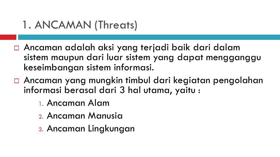 1. ANCAMAN (Threats)  Ancaman adalah aksi yang terjadi baik dari dalam sistem maupun dari luar sistem yang dapat mengganggu keseimbangan sistem infor