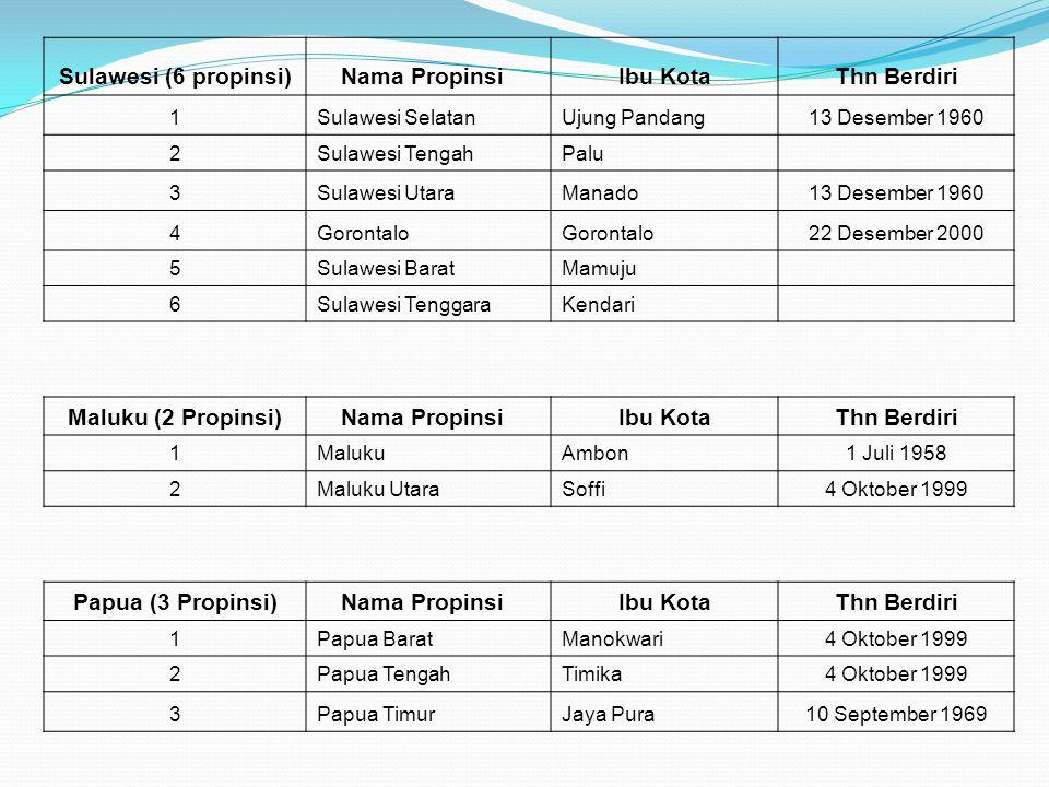 Sulawesi (6 propinsi)Nama Propinsi Ibu KotaThn Berdiri 1Sulawesi SelatanUjung Pandang13 Desember 1960 2Sulawesi TengahPalu 3Sulawesi UtaraManado13 Des