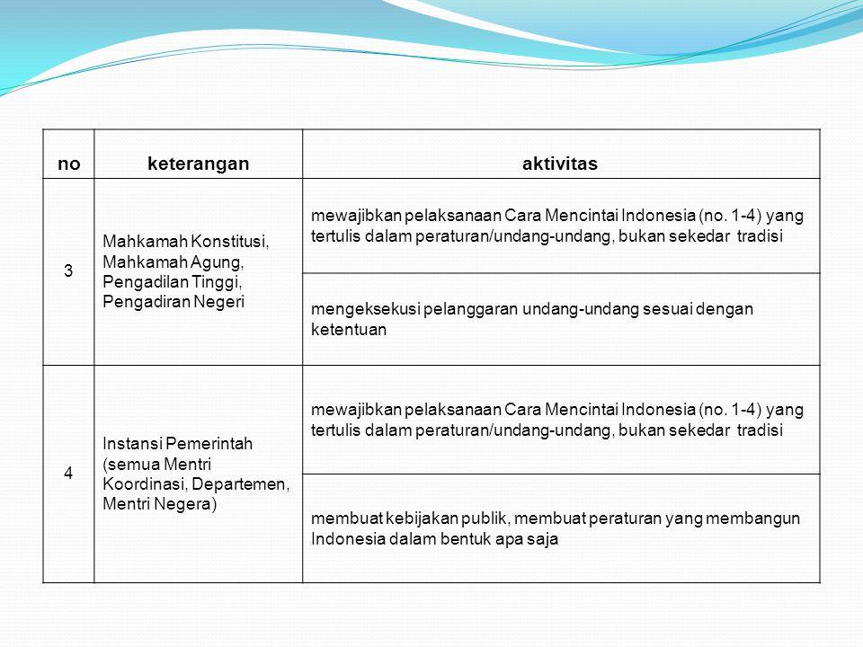 noketeranganaktivitas 3 Mahkamah Konstitusi, Mahkamah Agung, Pengadilan Tinggi, Pengadiran Negeri mewajibkan pelaksanaan Cara Mencintai Indonesia (no.