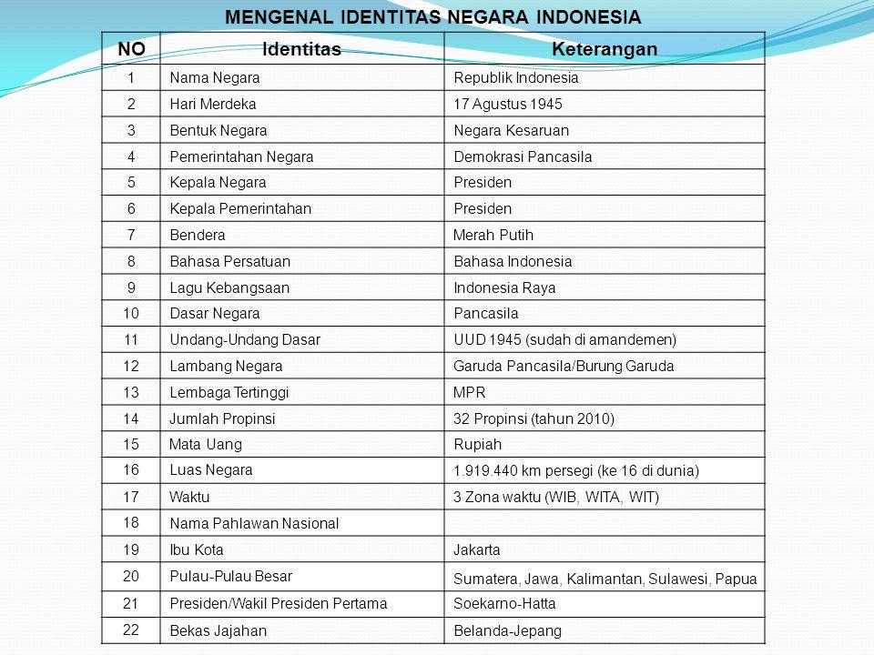 MENGENAL IDENTITAS NEGARA INDONESIA NOIdentitasKeterangan 1Nama NegaraRepublik Indonesia 2Hari Merdeka17 Agustus 1945 3Bentuk NegaraNegara Kesaruan 4P