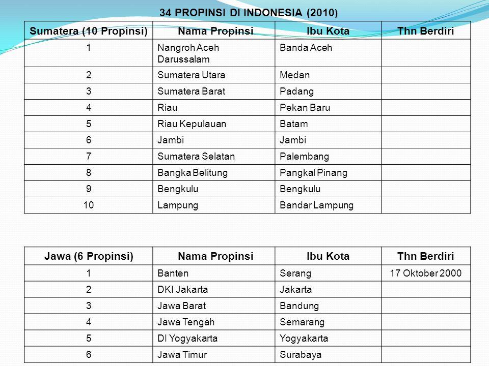 34 PROPINSI DI INDONESIA (2010 ) Sumatera (10 Propinsi) Nama PropinsiIbu KotaThn Berdiri 1Nangroh Aceh Darussalam Banda Aceh 2Sumatera UtaraMedan 3Sum