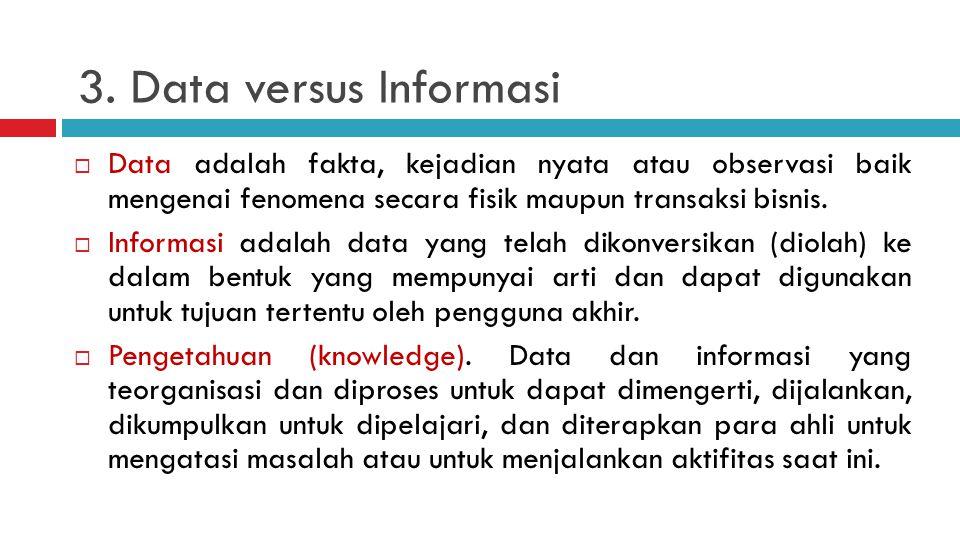 3. Data versus Informasi  Data adalah fakta, kejadian nyata atau observasi baik mengenai fenomena secara fisik maupun transaksi bisnis.  Informasi a
