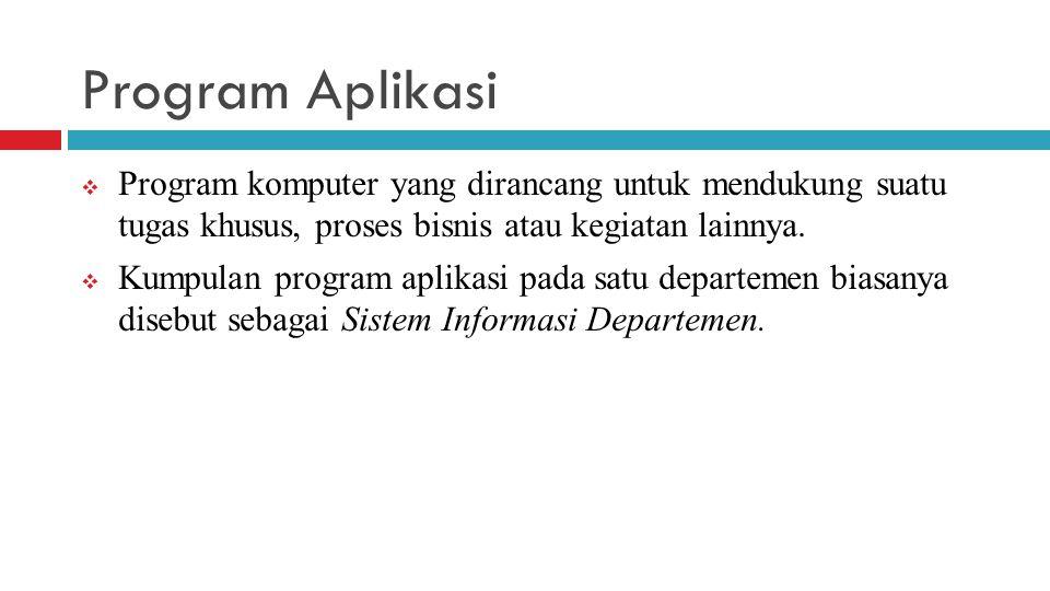 Program Aplikasi  Program komputer yang dirancang untuk mendukung suatu tugas khusus, proses bisnis atau kegiatan lainnya.  Kumpulan program aplikas