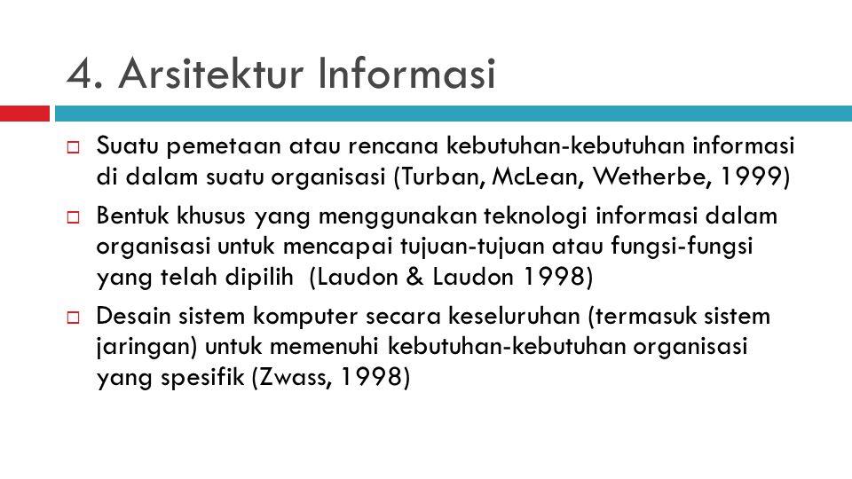 4. Arsitektur Informasi  Suatu pemetaan atau rencana kebutuhan-kebutuhan informasi di dalam suatu organisasi (Turban, McLean, Wetherbe, 1999)  Bentu