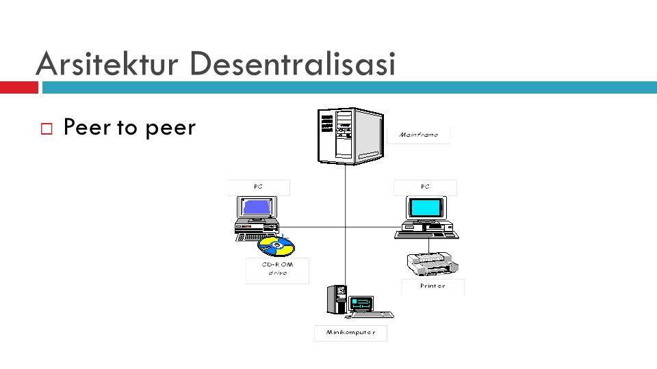 Arsitektur Desentralisasi  Peer to peer