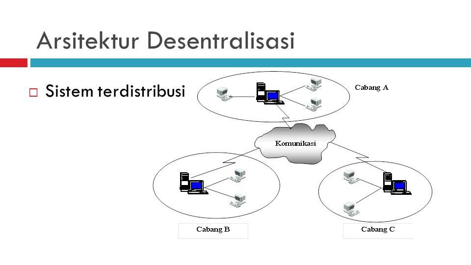 Arsitektur Desentralisasi  Sistem terdistribusi
