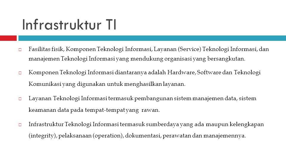 Infrastruktur TI  Fasilitas fisik, Komponen Teknologi Informasi, Layanan (Service) Teknologi Informasi, dan manajemen Teknologi Informasi yang menduk