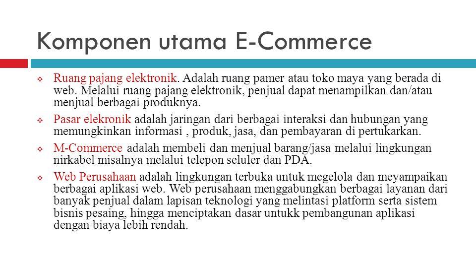 Komponen utama E-Commerce  Ruang pajang elektronik. Adalah ruang pamer atau toko maya yang berada di web. Melalui ruang pajang elektronik, penjual da