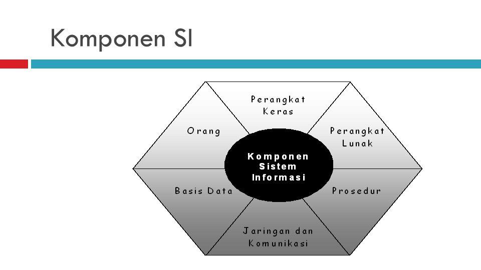 Komponen utama E-Commerce  Ruang pajang elektronik.