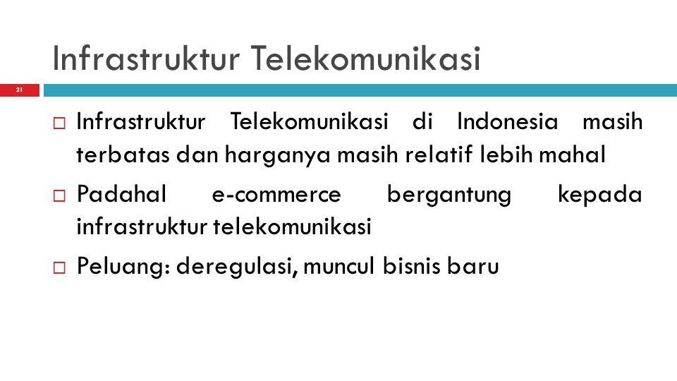 21 Infrastruktur Telekomunikasi  Infrastruktur Telekomunikasi di Indonesia masih terbatas dan harganya masih relatif lebih mahal  Padahal e-commerce bergantung kepada infrastruktur telekomunikasi  Peluang: deregulasi, muncul bisnis baru