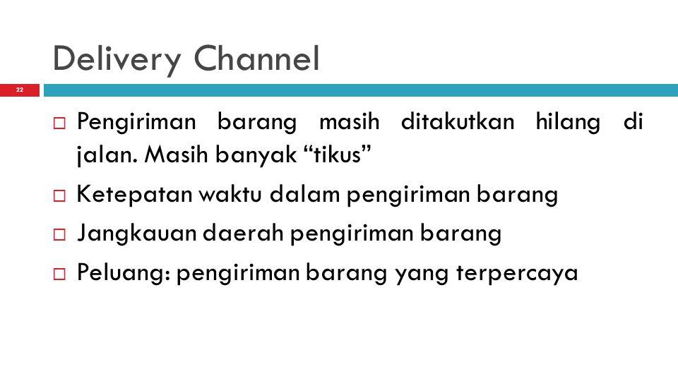 22 Delivery Channel  Pengiriman barang masih ditakutkan hilang di jalan.