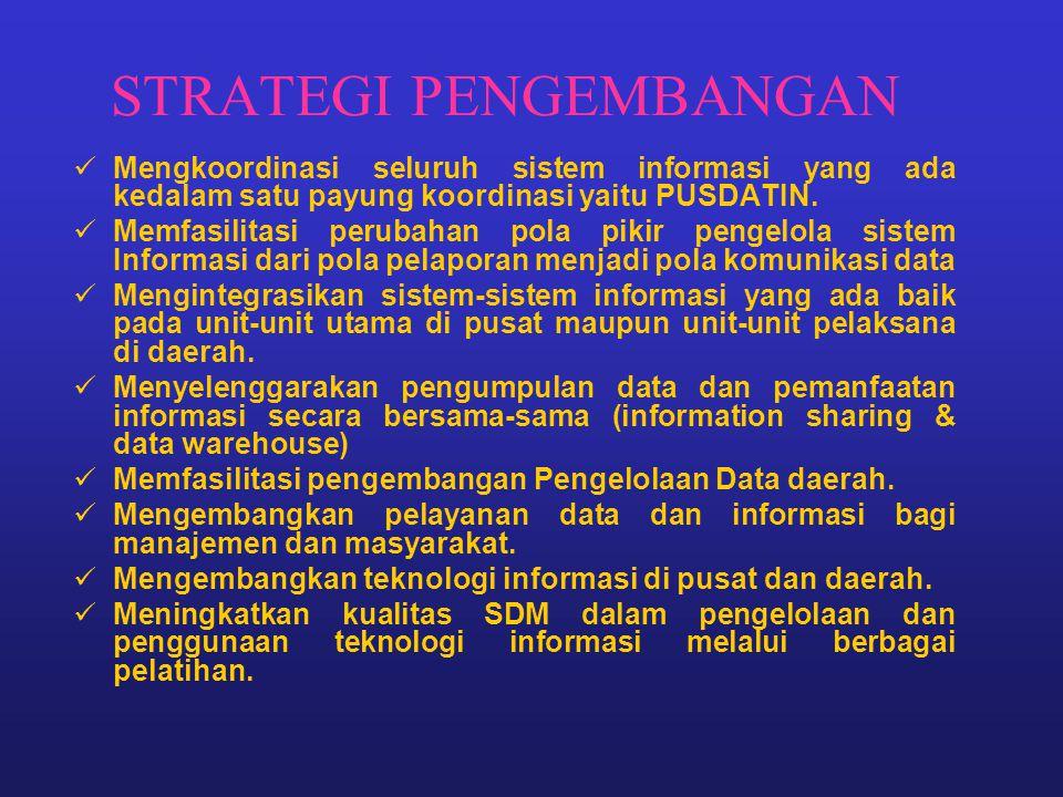 STRATEGI PENGEMBANGAN Mengkoordinasi seluruh sistem informasi yang ada kedalam satu payung koordinasi yaitu PUSDATIN. Memfasilitasi perubahan pola pik