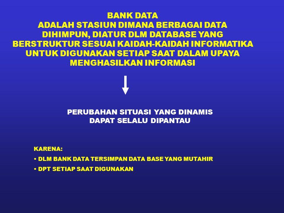 BANK DATA ADALAH STASIUN DIMANA BERBAGAI DATA DIHIMPUN, DIATUR DLM DATABASE YANG BERSTRUKTUR SESUAI KAIDAH-KAIDAH INFORMATIKA UNTUK DIGUNAKAN SETIAP S