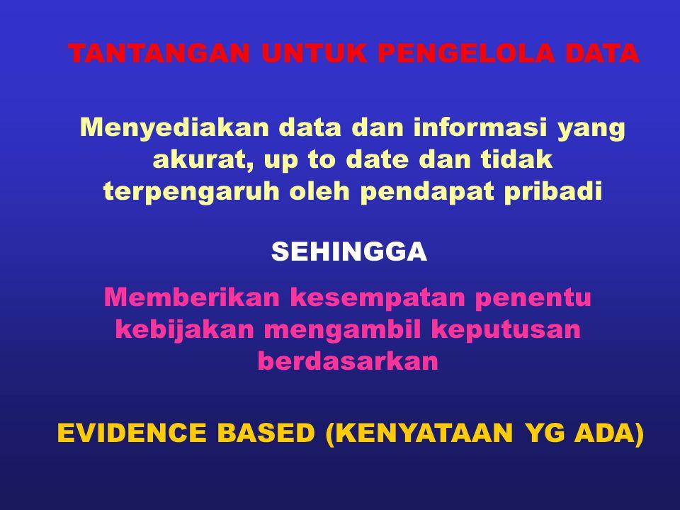 TANTANGAN UNTUK PENGELOLA DATA Menyediakan data dan informasi yang akurat, up to date dan tidak terpengaruh oleh pendapat pribadi SEHINGGA Memberikan