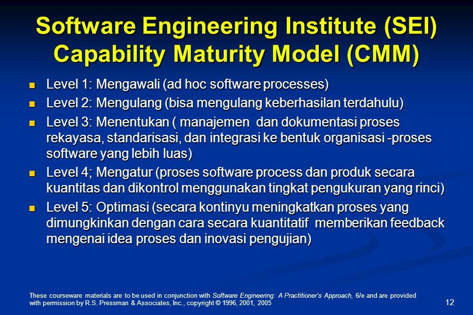 Software Engineering Institute (SEI) Capability Maturity Model (CMM) Level 1: Mengawali (ad hoc software processes) Level 1: Mengawali (ad hoc softwar