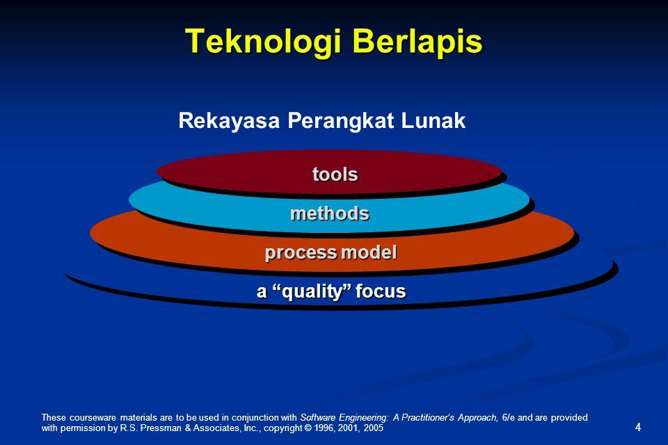 Software Engineering Software engineering mencakup proses, teknik manajemen, metoda-metoda teknis dan penggunaan tools.