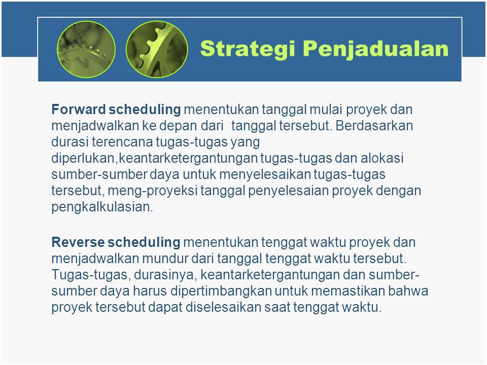 Strategi Penjadualan Forward scheduling menentukan tanggal mulai proyek dan menjadwalkan ke depan dari tanggal tersebut.
