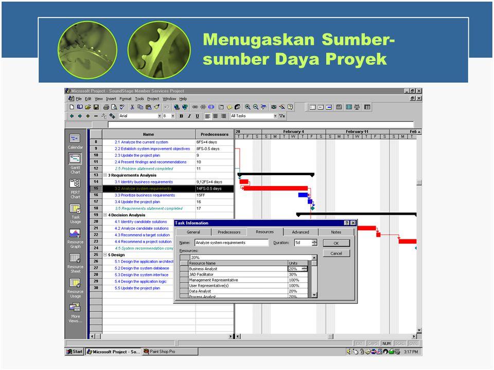 Menugaskan Sumber- sumber Daya Proyek