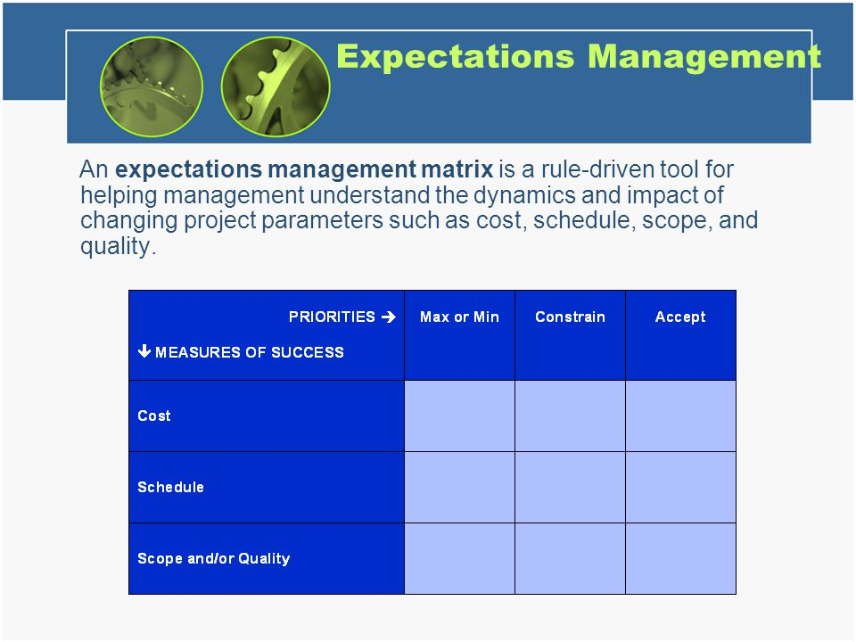 Expectations Management An expectations management matrix is a rule-driven tool for helping management understand the dynamics and impact of changing