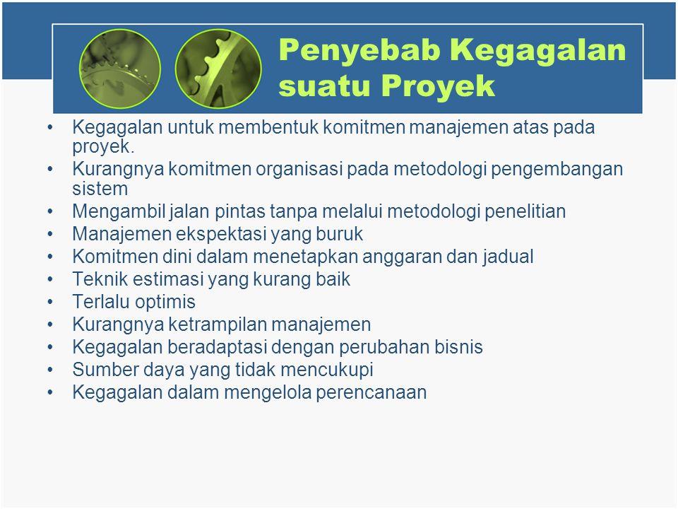 Mendefinisikan Sumber- sumber daya Proyek