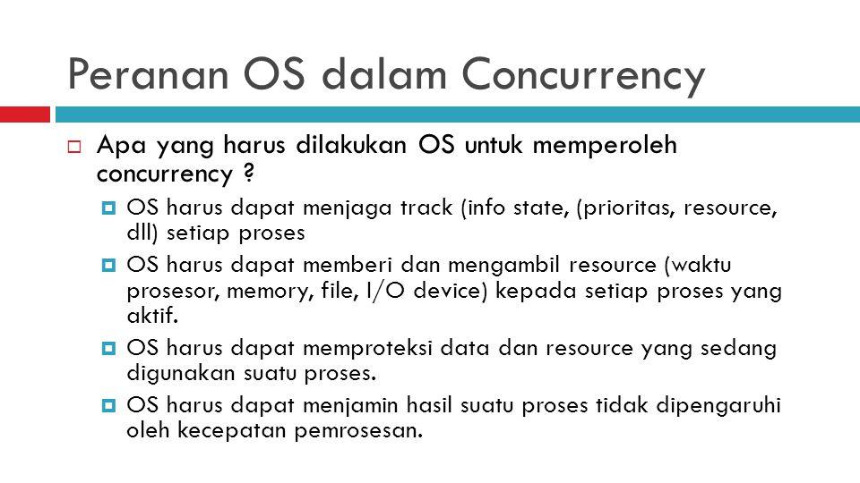 Peranan OS dalam Concurrency  Apa yang harus dilakukan OS untuk memperoleh concurrency ?  OS harus dapat menjaga track (info state, (prioritas, reso
