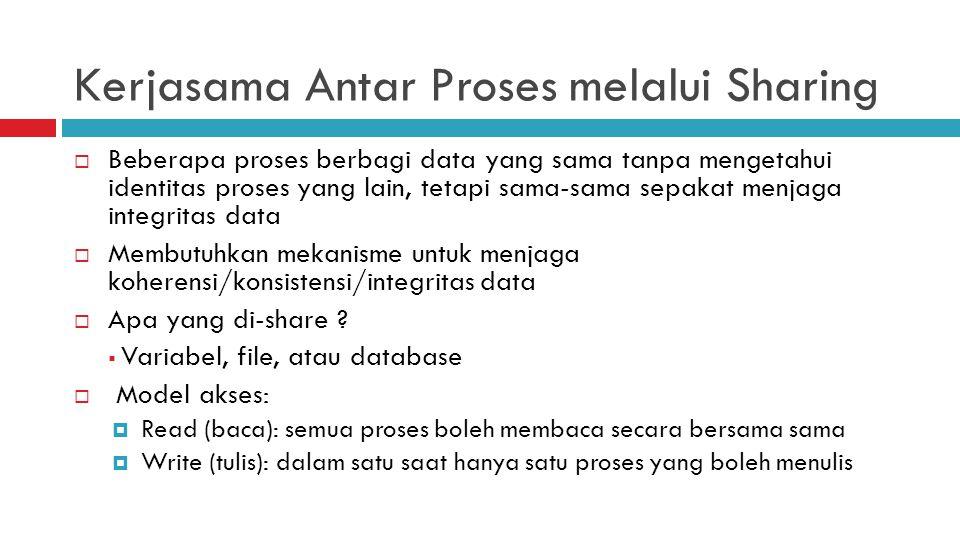 Kerjasama Antar Proses melalui Sharing  Beberapa proses berbagi data yang sama tanpa mengetahui identitas proses yang lain, tetapi sama-sama sepakat