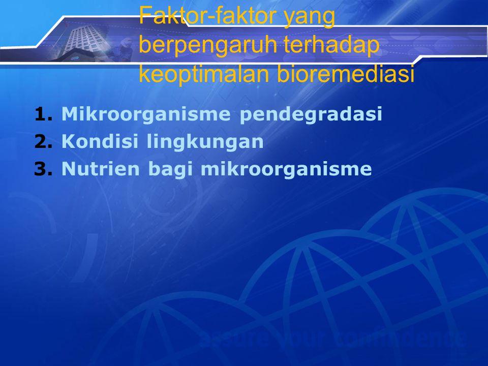 Faktor-faktor yang berpengaruh terhadap keoptimalan bioremediasi 1.Mikroorganisme pendegradasi 2.Kondisi lingkungan 3.Nutrien bagi mikroorganisme