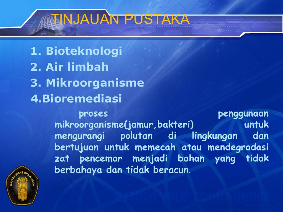 TINJAUAN PUSTAKA 1. Bioteknologi 2. Air limbah 3. Mikroorganisme 4.Bioremediasi proses penggunaan mikroorganisme(jamur,bakteri) untuk mengurangi polut