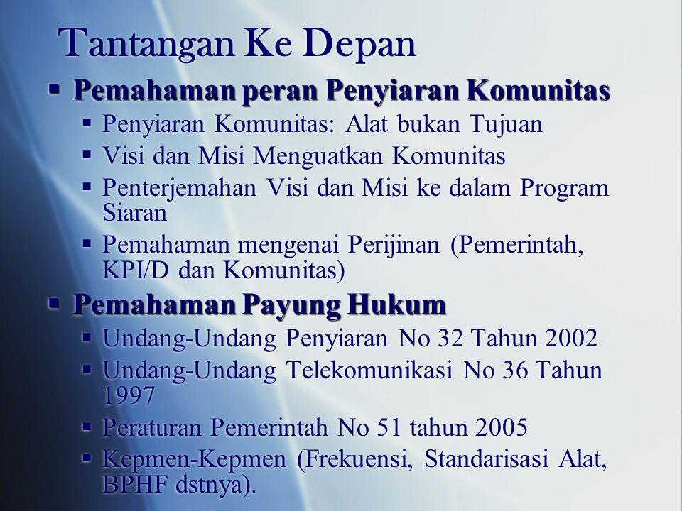 Tantangan Ke Depan  Pemahaman peran Penyiaran Komunitas  Penyiaran Komunitas: Alat bukan Tujuan  Visi dan Misi Menguatkan Komunitas  Penterjemahan Visi dan Misi ke dalam Program Siaran  Pemahaman mengenai Perijinan (Pemerintah, KPI/D dan Komunitas)  Pemahaman Payung Hukum  Undang-Undang Penyiaran No 32 Tahun 2002  Undang-Undang Telekomunikasi No 36 Tahun 1997  Peraturan Pemerintah No 51 tahun 2005  Kepmen-Kepmen (Frekuensi, Standarisasi Alat, BPHF dstnya).