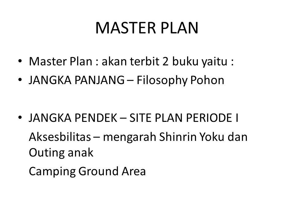 MASTER PLAN Master Plan : akan terbit 2 buku yaitu : JANGKA PANJANG – Filosophy Pohon JANGKA PENDEK – SITE PLAN PERIODE I Aksesbilitas – mengarah Shin