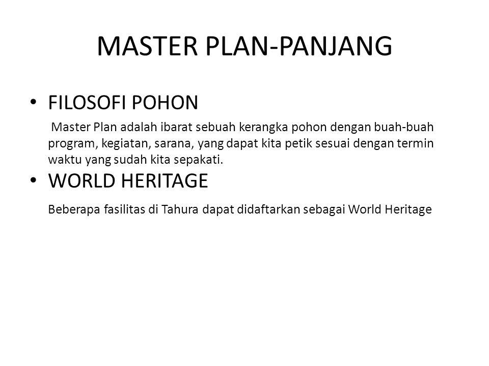MASTER PLAN-PANJANG FILOSOFI POHON Master Plan adalah ibarat sebuah kerangka pohon dengan buah-buah program, kegiatan, sarana, yang dapat kita petik s