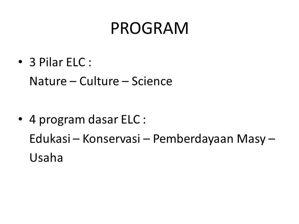 PROGRAM 3 Pilar ELC : Nature – Culture – Science 4 program dasar ELC : Edukasi – Konservasi – Pemberdayaan Masy – Usaha