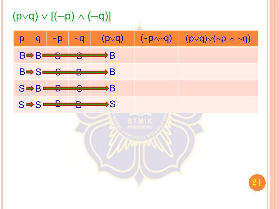 21 (p  q)  [(  p)  (  q)] pq pp qq (p  q) (  p  q) (p  q)  (  p   q) B B S S B S B S S S B B S B S B B B B S