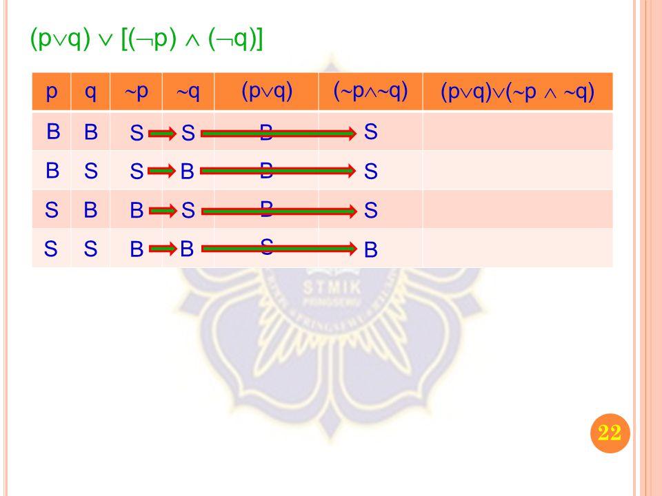22 (p  q)  [(  p)  (  q)] pq pp qq (p  q) (  p  q) (p  q)  (  p   q) B B S S B S B S S S B B S B S B B B B S S S S B