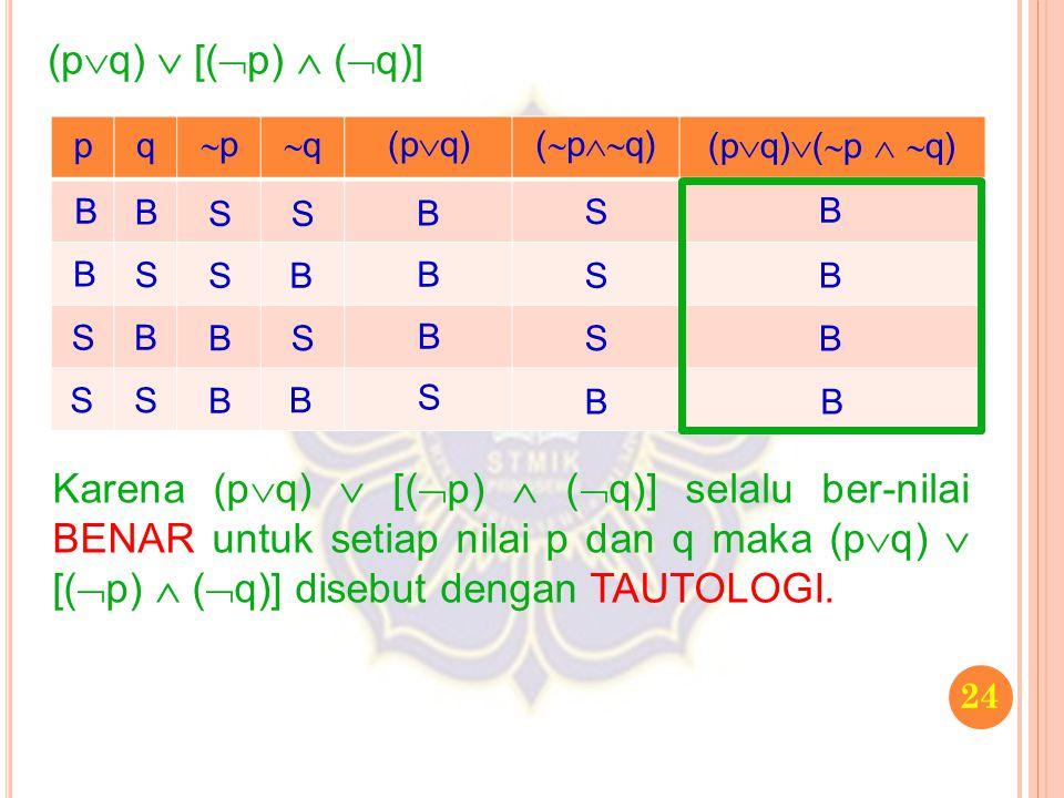 24 (p  q)  [(  p)  (  q)] pq pp qq (p  q) (  p  q) (p  q)  (  p   q) B B S S B S B S S S B B S B S B B B B S S S S B B B B B Karena