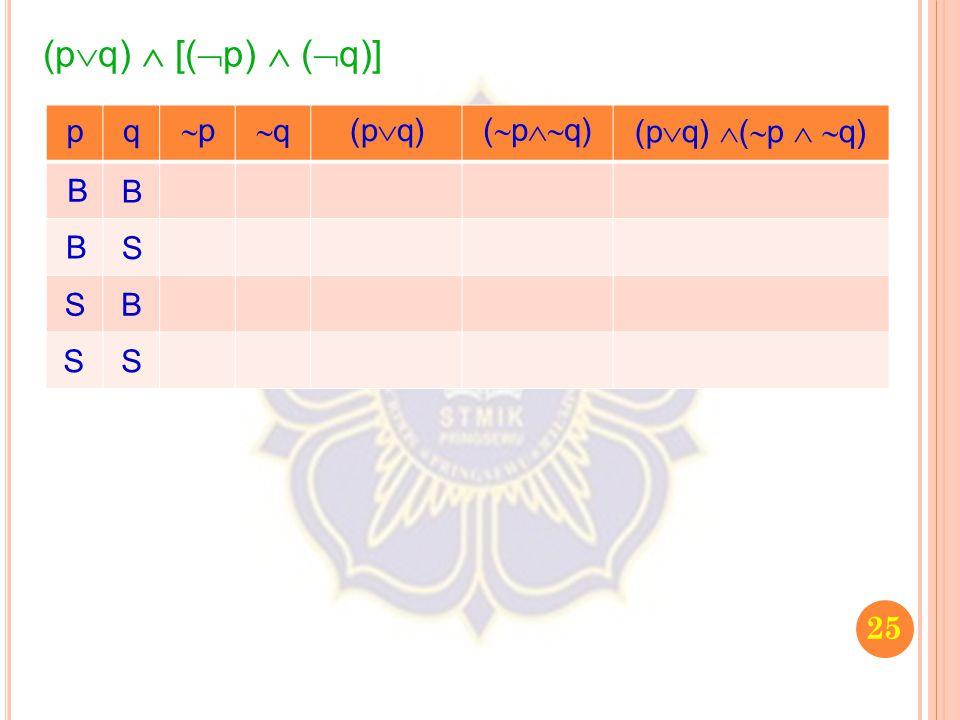 25 (p  q)  [(  p)  (  q)] pq pp qq (p  q) (  p  q) (p  q)  (  p   q) B B S S B S B S