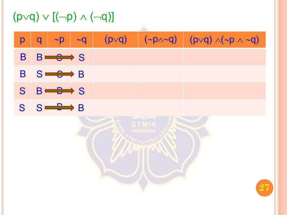 27 (p  q)  [(  p)  (  q)] pq pp qq (p  q) (  p  q) (p  q)  (  p   q) B B S S B S B S S S B B S B S B