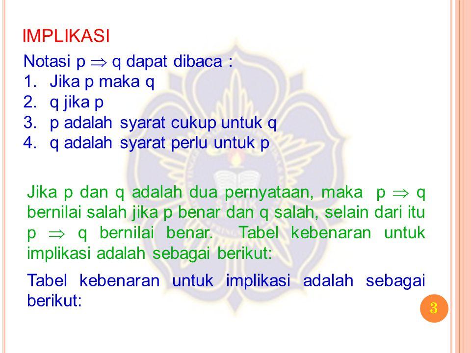 24 (p  q)  [(  p)  (  q)] pq pp qq (p  q) (  p  q) (p  q)  (  p   q) B B S S B S B S S S B B S B S B B B B S S S S B B B B B Karena (p  q)  [(  p)  (  q)] selalu ber-nilai BENAR untuk setiap nilai p dan q maka (p  q)  [(  p)  (  q)] disebut dengan TAUTOLOGI.