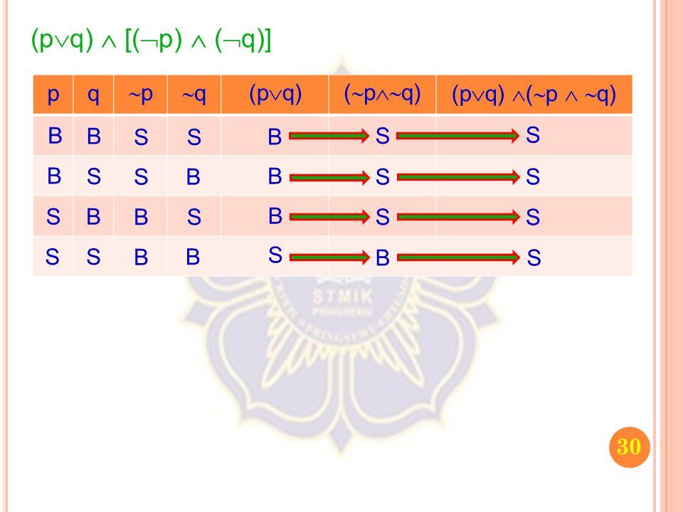 30 (p  q)  [(  p)  (  q)] pq pp qq (p  q) (  p  q) (p  q)  (  p   q) B B S S B S B S S S B B S B S B B B B S S S S B S S S S
