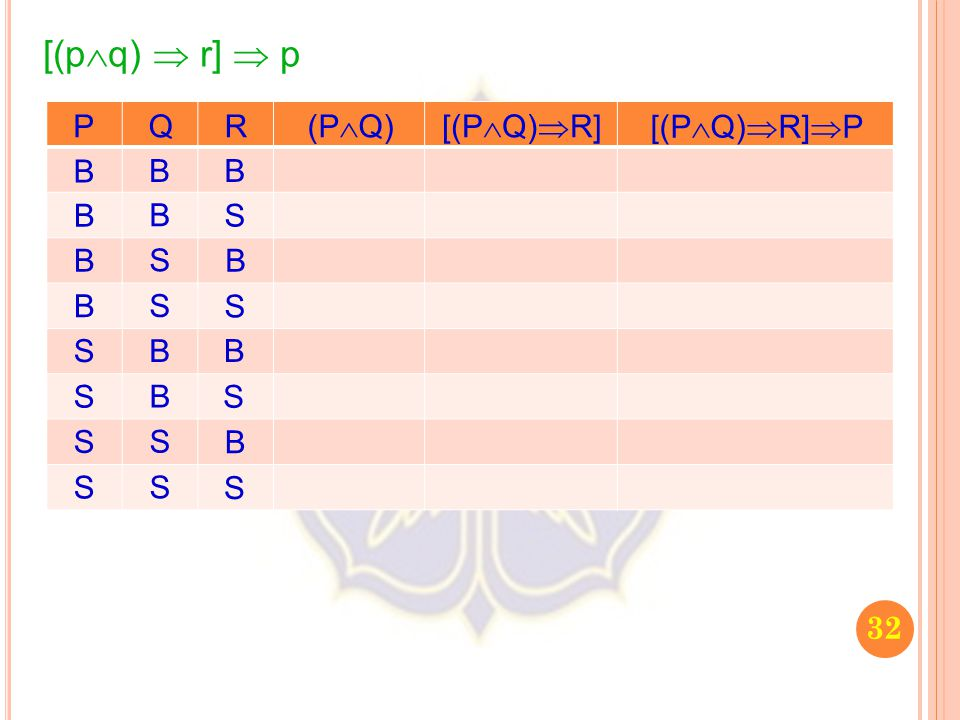 32 [(p  q)  r]  p PQR (P  Q)[(P  Q)  R] [(P  Q)  R]  P B B B B S S S S B B S S B B S S B S B S B S B S